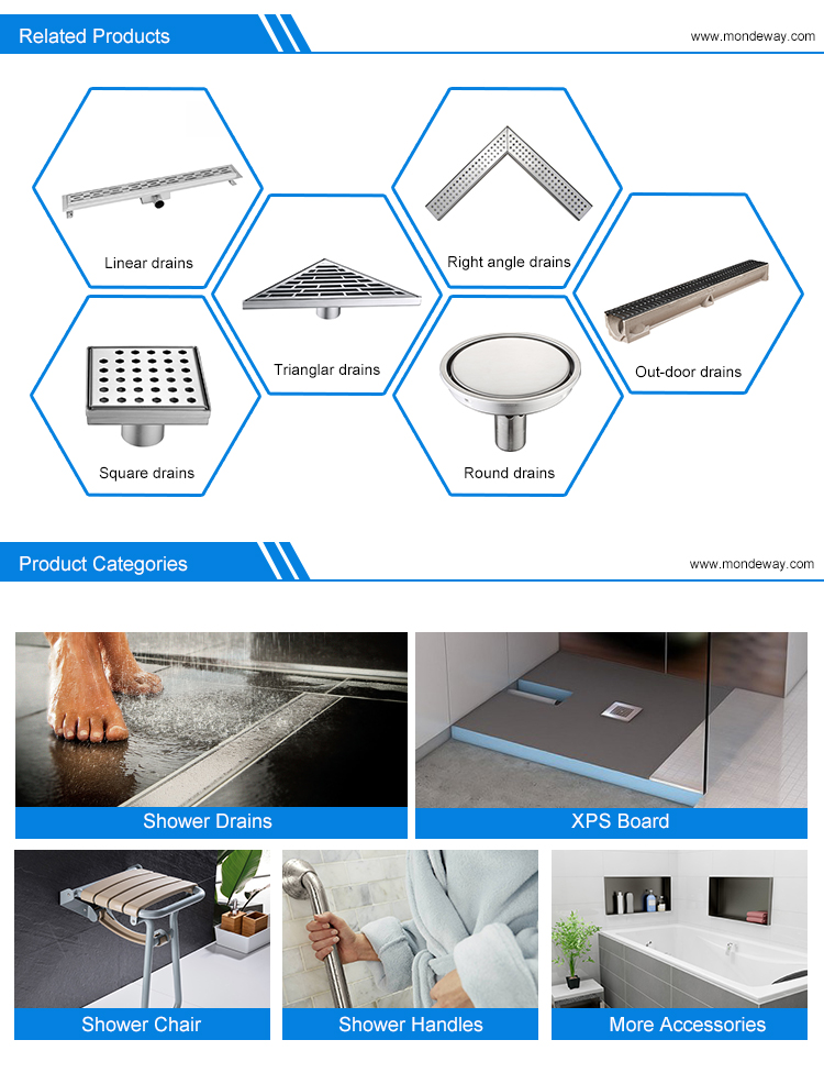 Hot sales for low price cement wall panel/shower drains sealing square floor drain stainless steel floor drain from Mondeway